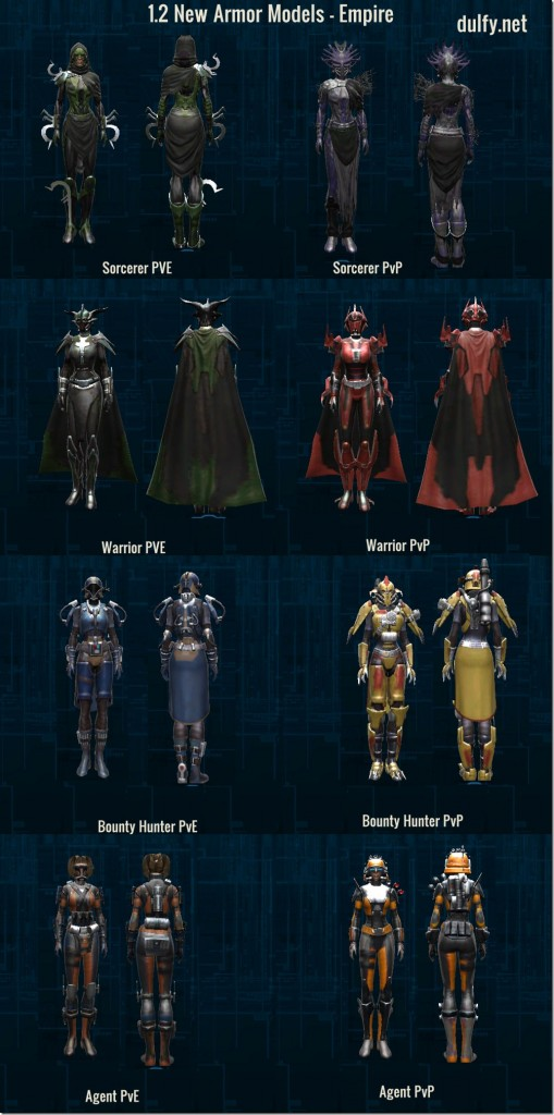 1.2 New Armor Models