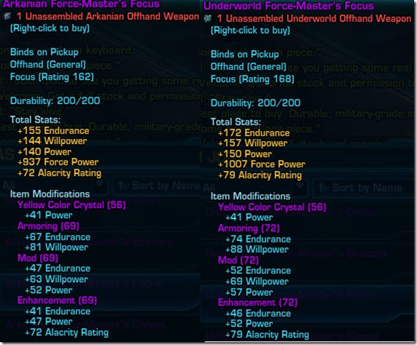 swtor-arkanian-underworld-force-master-2
