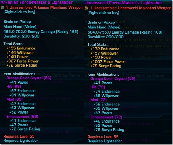 swtor-arkanian-underworld-force-master