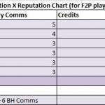 swtor-section-x-reputation-chart-f2p.jpg