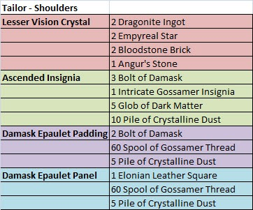 gw2-ascended-armor-crafting-tailor-shoulders