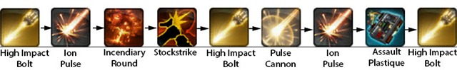 SWTOR Vanguard Build and Spec Guide - PVP/PVE