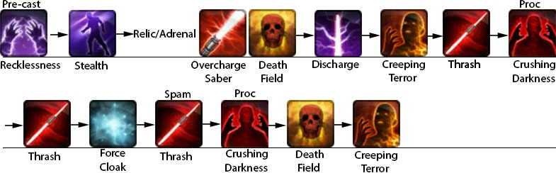 swtor-madness-assassin-dps-guide-opening-rotation