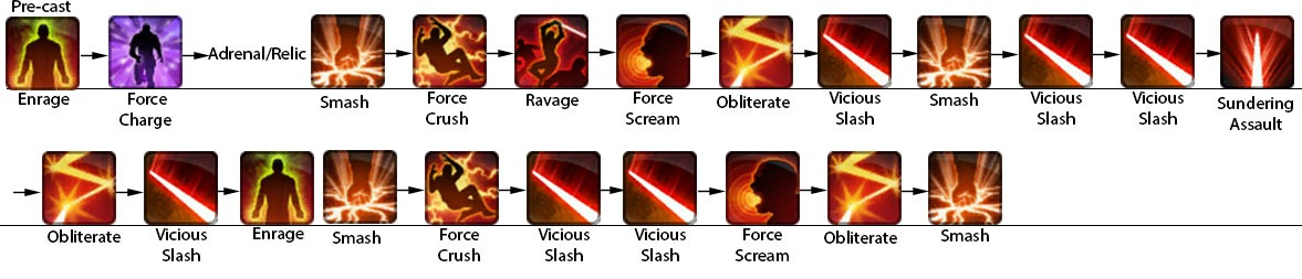 Ready for raiding swtor guide