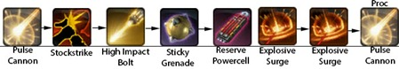 swtor-shield-specialist-vanguard-tanking-guide-aoe-rotation-2