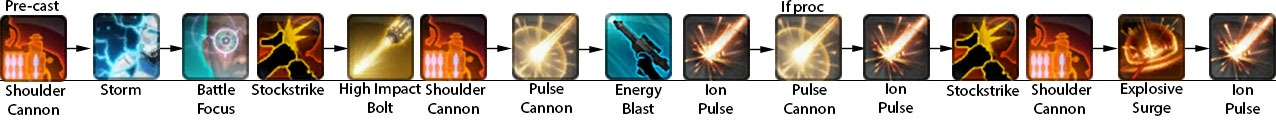 swtor-shield-specialist-vanguard-tanking-guide-opening-rotation