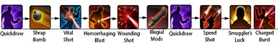 swtor-dirty-fighting-gunslinger-dps-guide-rotation-6