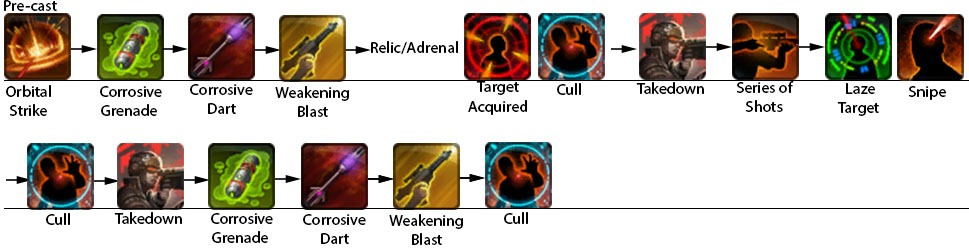 swtor-lethality-sniper-dps-guide-opening-rotation