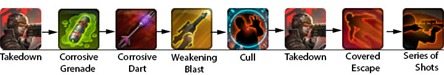 swtor-lethality-sniper-dps-guide-rotation-2