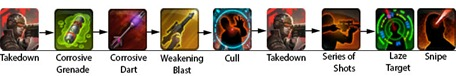 swtor-lethality-sniper-dps-guide-rotation-3