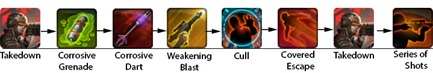 swtor-lethality-sniper-dps-guide-rotation