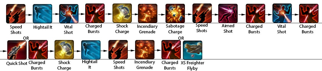 swtor-saboteur-gunslingerr-dps-guide-rotation