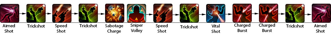 swtor-sharpshooter-gunslinger-dps-guide-rotation-2