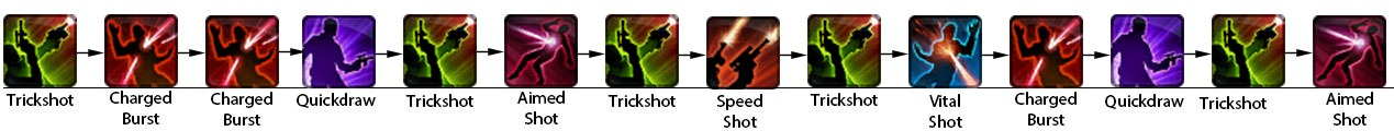 swtor-sharpshooter-gunslinger-dps-guide-rotation-4