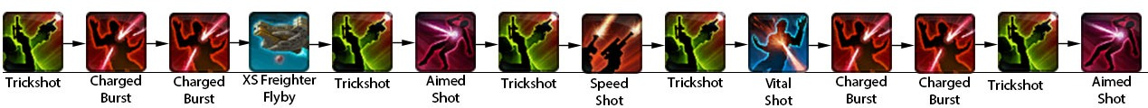 swtor-sharpshooter-gunslinger-dps-guide-rotation