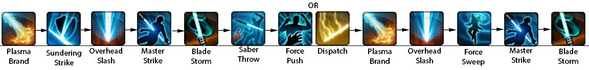 swtor-vigilance-guardian-dps-class-guide-rotation-1