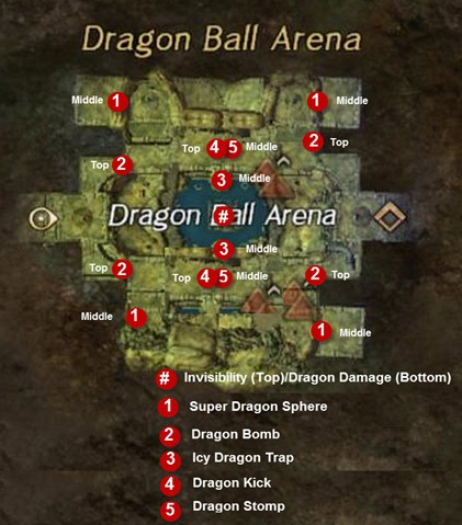 gw2-dragon-ball-arena-powerups