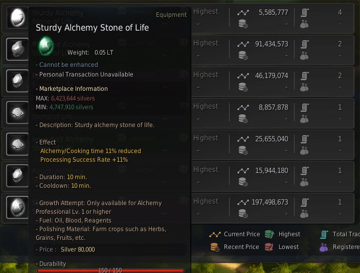Black desert cooking life skill guide dulfy for Canape outfit bdo