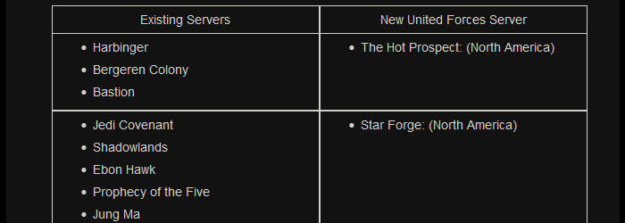 SWTOR United Forces Update and Server Merges