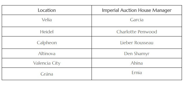 bdo-imperial-auction-house