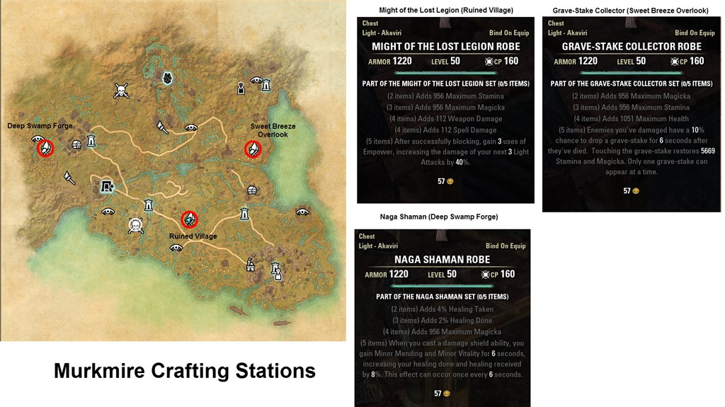 Eso Crafting Stations Guide